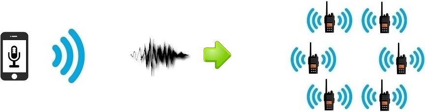 Agecom Telecom MTR falando
