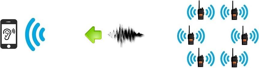 MIRT integração radiotelefonia